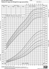 Height Weight Percentile Chart Boy Boys Growth Chart Height And Weight Ages 2 20 Height
