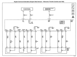 gmc envoy xl wiring diagram 2002 gmc envoy wiring diagram 2004 gmc envoy wiring diagram