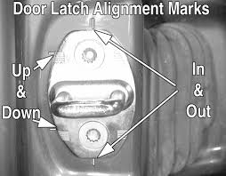 car door latch striker. Fig. Car Door Latch Striker