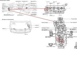2003 toyota corolla interior fuse box diagram archives discernir net 2006 toyota corolla interior fuse box diagram at Toyota Corolla 2007 Interior Fuse Box Diagram