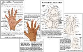 Chinese Korean Hand Acupuncture Cards Set Of Two Double Sided Wallet Cards