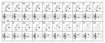 12 Hole Ocarina Note Chart Ocarina Music Sheet Music Music