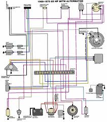 mastertech marine evinrude johnson outboard wiring diagrams Johnson Outboard Wiring Diagram v 4 85 hp motors 1969 70 w alternator johnson outboard wiring diagram pdf