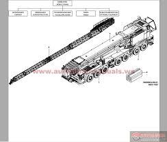 grove mobile crane gmk 7450 parts manual auto repair manual grove mobile crane gmk 7450 parts manual size 44 1mb language english type pdf pages 593
