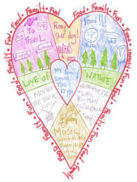 a teacher's idea writing from the heart with heart maps! Heart Map For Writers Workshop have you ever heard of heart maps? what are they all about? what do they look like? a heart map is a visual representation of what a student likes or cares Writing Heart Map Printable