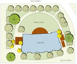 Small Picture Landscape Plans Learn About Landscape Design Planning and Layout