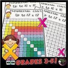 Division Chart To 12 Multiplication And Division Charts 16 Total 12 In Color And 4 In B W