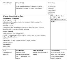 Format For Lesson Plans Differentiated Lesson Plan Examples Study Com