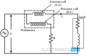 watt meter wiring diagram three phase energy meter wiring diagram images 100v 1 phase watt meter wiring diagram of printable