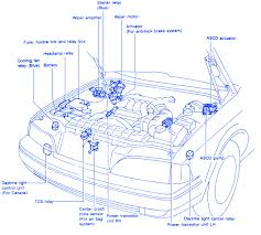 infinity q45 1994 engine electrical circuit wiring diagram infinity q45 1994 engine electrical circuit wiring diagram