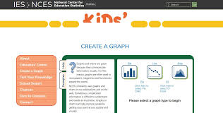 Kids Zone Pie Chart 15 Line Graph Makers