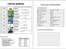 Verbs Of Motion In Russian