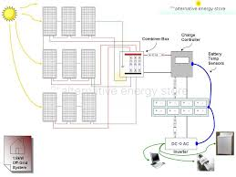 rv power inverter wiring diagram images solar inverter wiring wiring diagram for grid tie solar system website