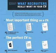 Important Resume Tips Recruiter Resume Recommendations Cv Tips