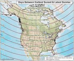 The Winter Solstice Is Friday 8 Things To Know About The
