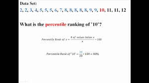 Percentile Chart Statistics Percentiles And Quartiles