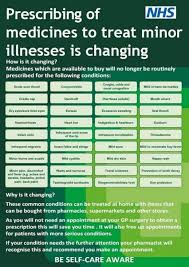 Nhs Chart Shows The Medicines No Longer Available On