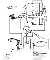 Vacuum hose diagrams 1994 2000 fwd turbos mvs on volvo vacuum line diagram for volvo s60