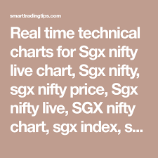 Sgx Price Chart Real Time Technical Charts For Sgx Nifty Live Chart Sgx