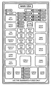 2002 kia sedona ex freon a compressor relay switch that i can jump 2006 Kia Sorento Fuse Box Diagram 2006 Kia Sorento Fuse Box Diagram #27 2006 kia sportage fuse box diagram