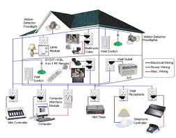 wiring diagram air conditioner capacitor images motor capacitor wiring diagrams as well air conditioner filter size