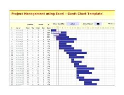 Microsoft Excel Gantt Chart Gantt Chart Excel Template Xls Free For Weekly From Project Gannt T