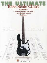 The Ultimate Bass Guitar Scale Chart Learn How To Play