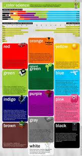 Positive Colors For Bedrooms 17 Best Ideas About Psychology Of Colour On Pinterest Psychology