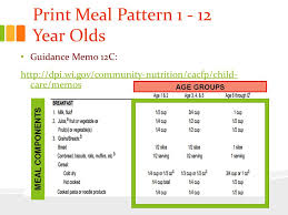 Cacfp Meal Pattern Delectable CACFP Meal Pattern Child And Adult Care Food Program CACFP