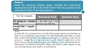 Berikut ini adalah contoh soal dan kunci jawaban ulangan tengah semester (uts) / penilaian tengah semester (pts) kurikulum 2013 mata pelajaran bahasa inggris semester 2 (genap) kelas 7 (vii) smp/mts. Kunci Jawaban Bahasa Inggris Chapter 3 Task 2 Halaman 43 44 Saifullah Id