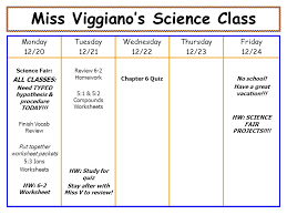 Miss Viggiano's Science Class Monday 5/12 Tuesday 5/13 Wednesday 5 ...