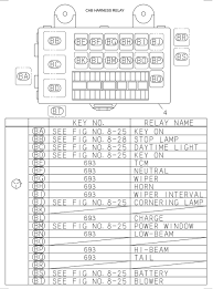 04 isuzu npr fuse box diagram wiring diagram libraries 04 isuzu npr fuse box diagram