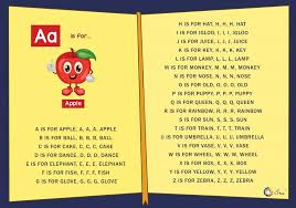 There are 26 letters and 44 sounds in english: Abc Phonics Songs And Rhymes For Children Ira Parenting