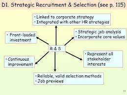 Recruitment Strategy Magnificent Recruitment And Selection Strategies Recommendations Forteeuforicco