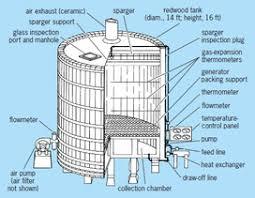 Industrial Production Of Vinegar Flow Chart Manufacturing Process Vinegar