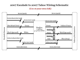 how to convert to 07 oem escalade led tail lights tahoe forum using this schematic you are going to want to make connections between the escalade harness and the 4 wire side of the hopkins harness