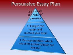 the persuasive essay writing process <br > 4 persuasive essay