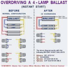 t12 rapid start ballast wiring wiring diagram libraries 4 light rapid start ballast wiring diagram question about wiringsylvania 49908 4 lamp ballast wiring diagram