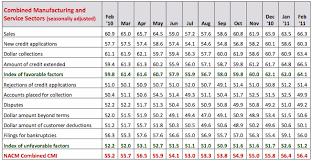Savannah Cat Weight Chart The Flawed Australian Savannah Study