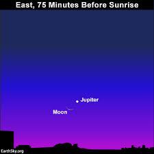 Moon Jupiter Closer On October 28 Sky Archive Earthsky