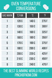 Gas To Electric Conversion Chart Oven Temperature Conversion Guide In 2019 Oven Temperature