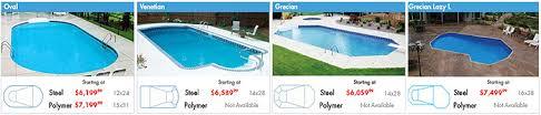 inground pools prices. Brilliant Pools INGROUNDPOOLKITSPRICES2  SPP Inground Pool Kit Blog For Pools Prices D