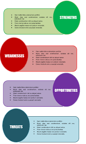 40 swot analysis templates in word demplates swot template 20