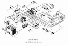 wiring diagram for 284 jinma tractor wiring wiring diagrams tachometer