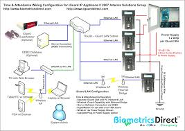 fresh free wiring diagrams wiring free wire diagram download free wiring diagrams inspirational free wiring diagram software home electrical diagrams circuit tool