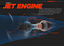 inside a jet engine animagraffs