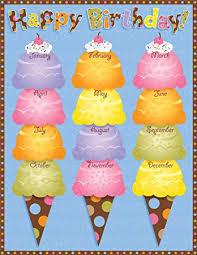 Happy Birthday Chart Decoration Creative Teaching Press Dots On Chocolate Happy Birthday Chart 0976