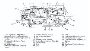 mitsubishi galant electrical wiring diagrams full size of fuse box mitsubishi galant electrical wiring diagrams engine diagram wiring diagram