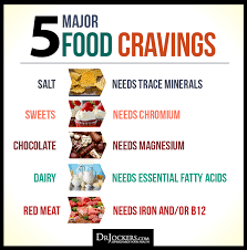 Cravings And Deficiencies Chart What Do These 5 Food Cravings Mean Drjockers Com