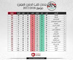 جدول ترتيب فرق الدوري المصري بعد مباريات اليوم السبت - سوبر كورة